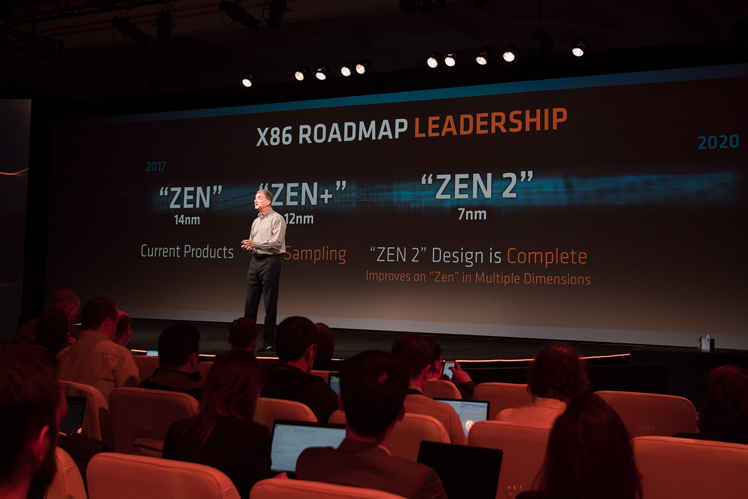 amd second gen ryzen news ces 2018 x86 zen roadmap
