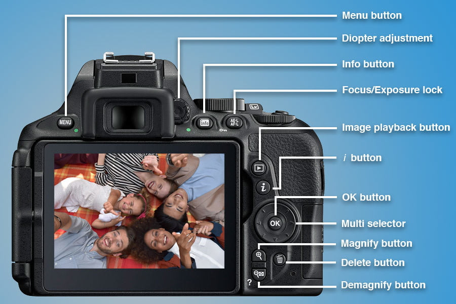 Camera Buttons Diagram - Trusted Wiring Diagram •