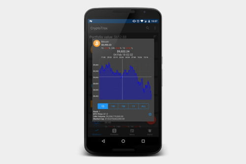 best cryptocurrency app india
