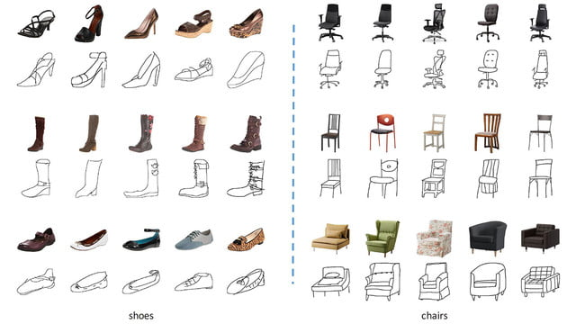 online shopping by sketch deep learning sketchx research lab dataset2