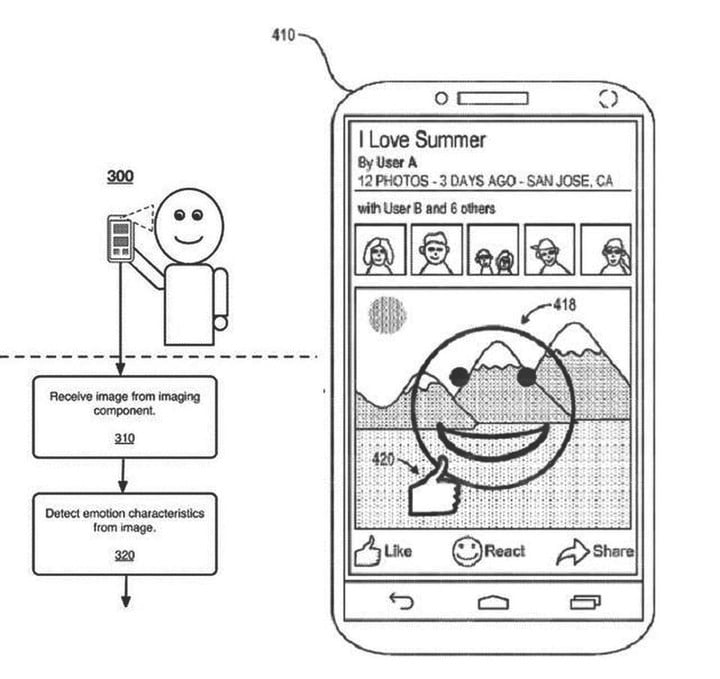 Facebook's facial recognition patent emotion tracking