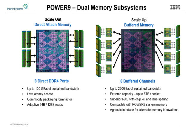 ibm power9 server processor architecture revealed hot chips 28 slide 7